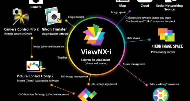 NIKON-ViewNX-I-620x423