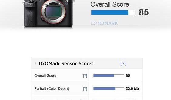 Sony-a7sii-dxomark