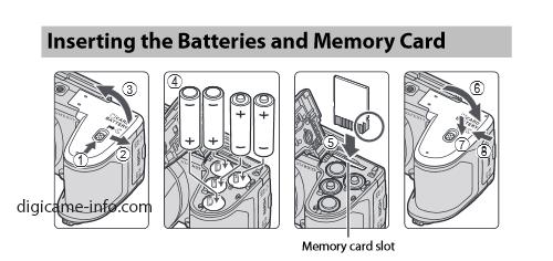 Nikon Coolpix B500 Camera Coming Soon, Manual Images