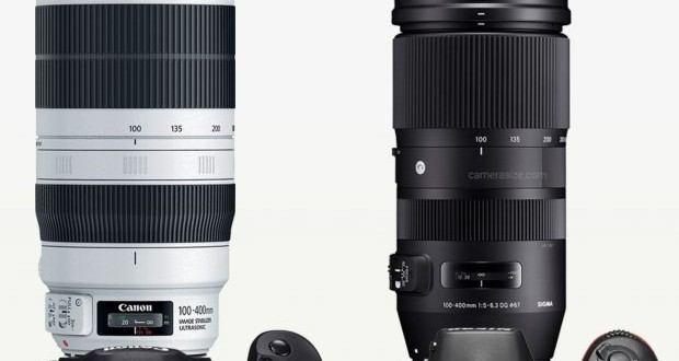 Size comparison: Canon EF 100-400mm II vs Sigma 100-400mm