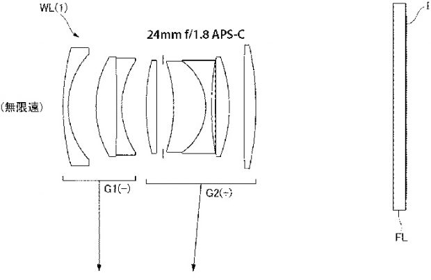 Nikon Patents Many 24mm f/1.8 Lenses for Full Frame and APS-C ...