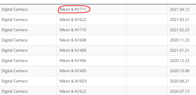 New-Nikon-Models-Registered