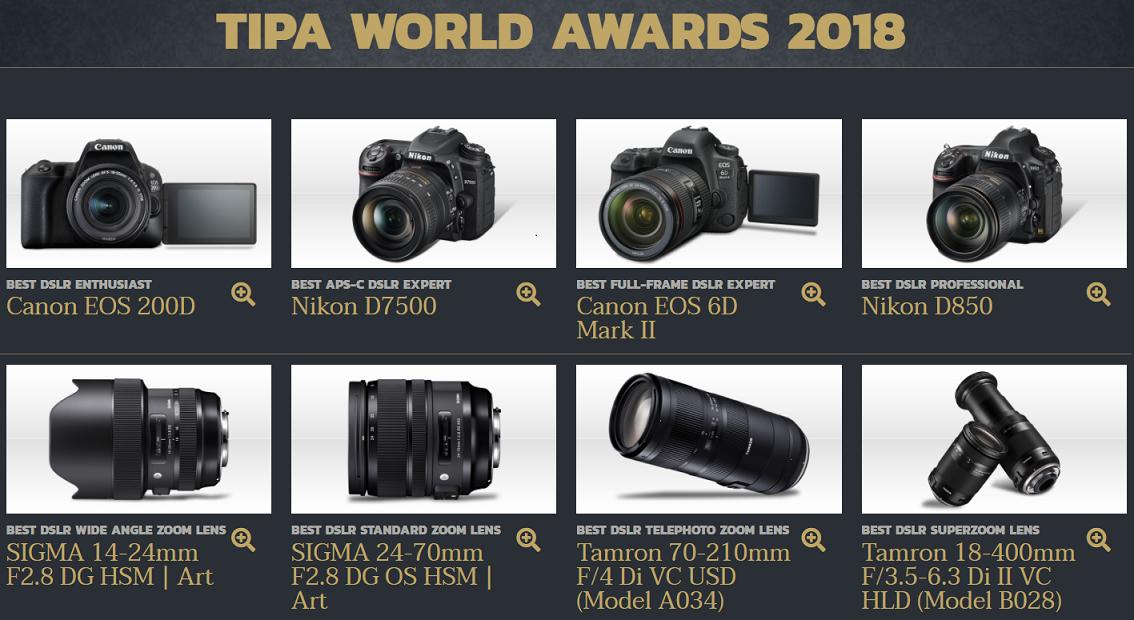 TIPA World Awards 2018: Complete Winners List | Camera Times