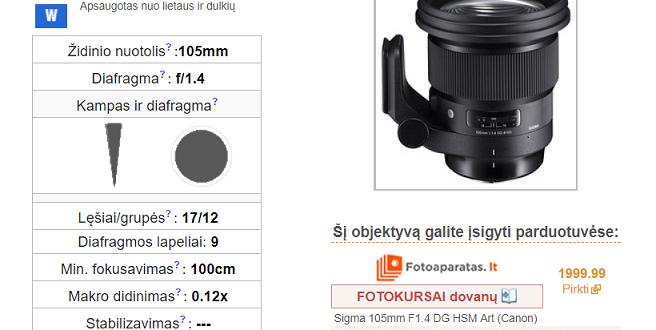 Sigma-105mm-f1.4-DG-HSM-Art-Lens-pricing