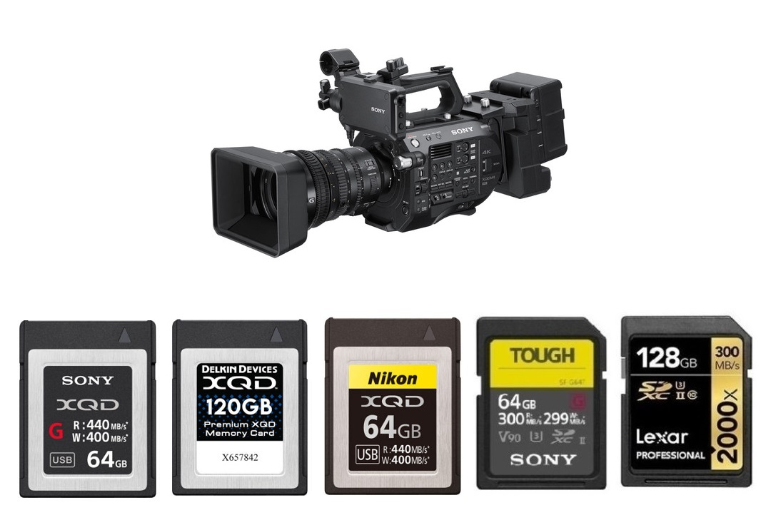 Works with Sony PXW-FS7 Camcorder 2 Pack SDXC Synergy Digital Camera Memory Cards 2 x 256GB Secure Digital Class 10 Extreme Capacity Memory Card