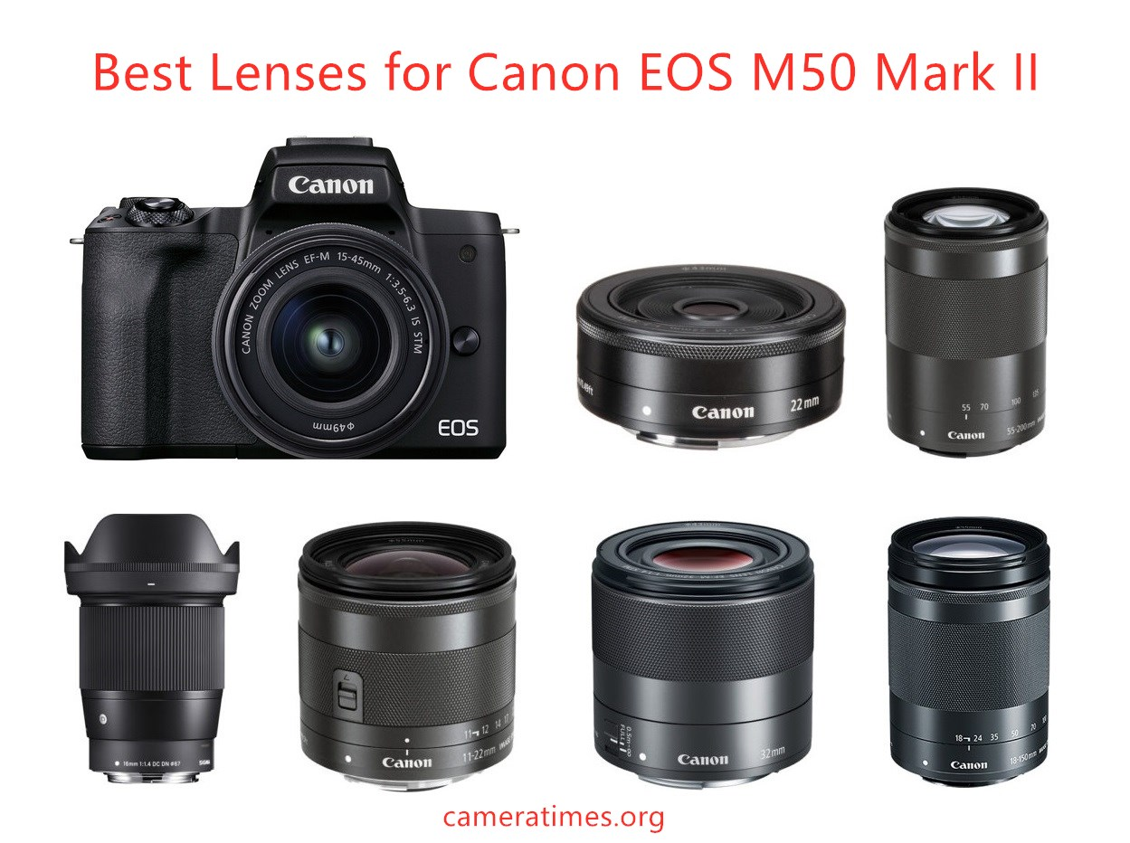 canon m50 mark eos ii lenses camera recommended ef mount
